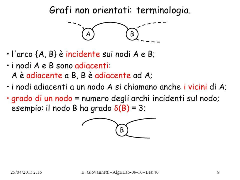 25/04/2015 2.18E. Giovannetti - AlgELab-09-10 - Lez.409 Grafi non orientati: terminologia. l'arco {A, B} è incidente sui nodi A e B; i nodi A e B sono