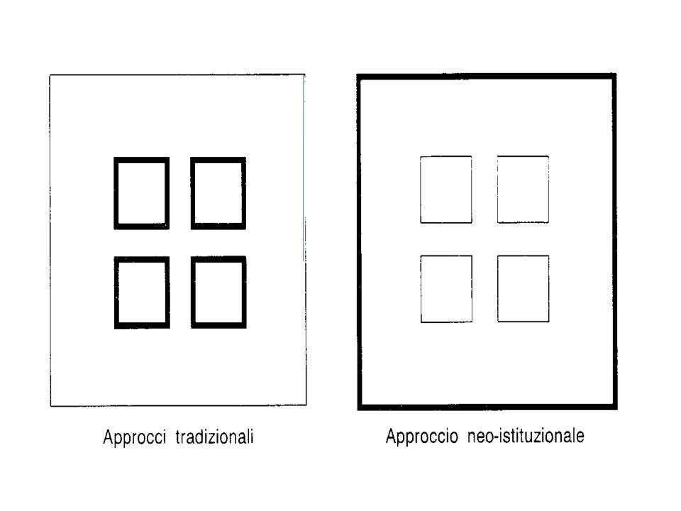 Ambiente (definizione) Organizzazioni Norme ….