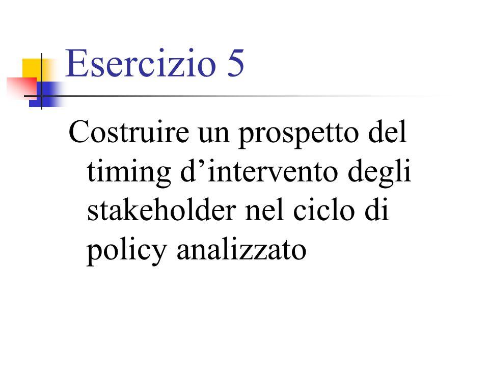 Esercizio 5 Costruire un prospetto del timing d'intervento degli stakeholder nel ciclo di policy analizzato