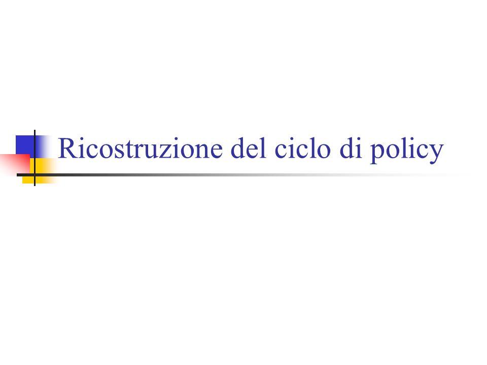 Ricostruzione del ciclo di policy