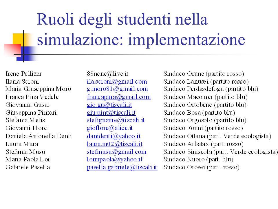 Ruoli degli studenti nella simulazione: tipologia 1 – promotore 2 – regista 3 – oppositore 4 – alleato 5 – mediatore 6 – gatekeeper 7 - filtro