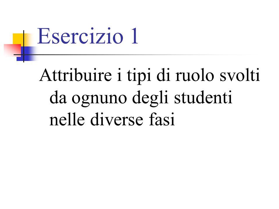 Esercizio 1 Attribuire i tipi di ruolo svolti da ognuno degli studenti nelle diverse fasi