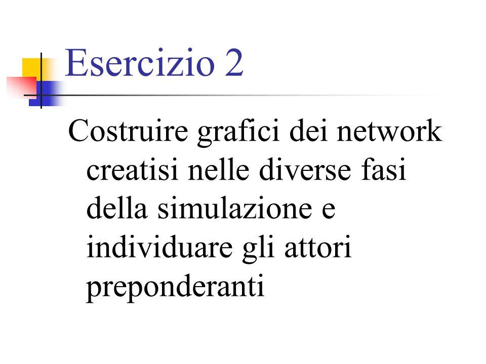 Esercizio 2 Costruire grafici dei network creatisi nelle diverse fasi della simulazione e individuare gli attori preponderanti