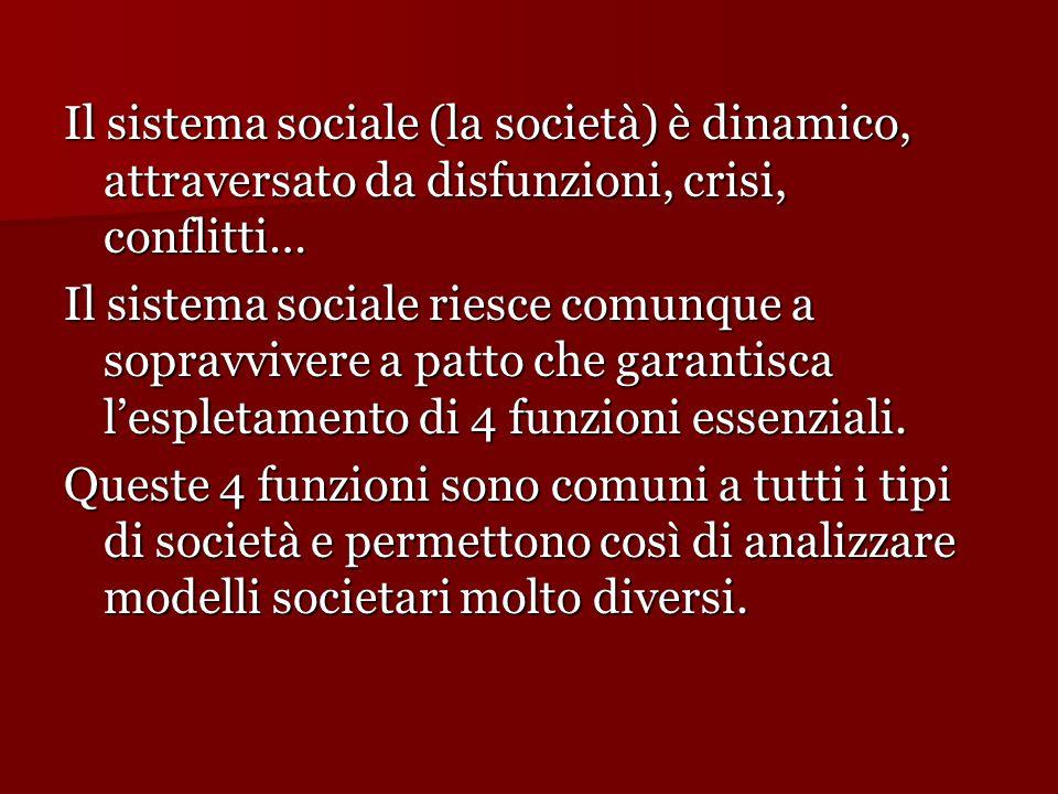 Il sistema sociale (la società) è dinamico, attraversato da disfunzioni, crisi, conflitti… Il sistema sociale riesce comunque a sopravvivere a patto che garantisca l'espletamento di 4 funzioni essenziali.