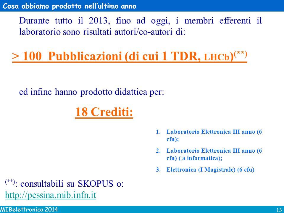 MIBelettronica 2014 13 Cosa abbiamo prodotto nell'ultimo anno Durante tutto il 2013, fino ad oggi, i membri efferenti il laboratorio sono risultati autori/co-autori di: > 100 Pubblicazioni (di cui 1 TDR, LHCb ) (**) ed infine hanno prodotto didattica per: 18 Crediti: 1.Laboratorio Elettronica III anno (6 cfu); 2.Laboratorio Elettronica III anno (6 cfu) ( a informatica); 3.Elettronica (I Magistrale) (6 cfu) (**) : consultabili su SKOPUS o: http://pessina.mib.infn.it