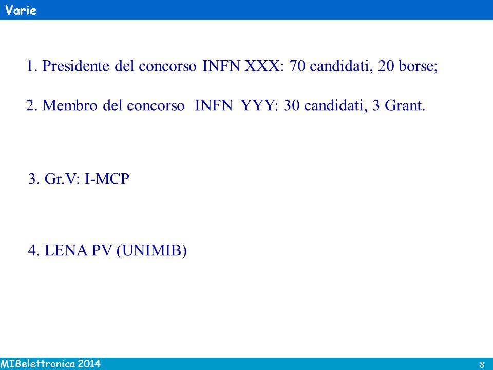 MIBelettronica 2014 8 Varie 1. Presidente del concorso INFN XXX: 70 candidati, 20 borse; 2.