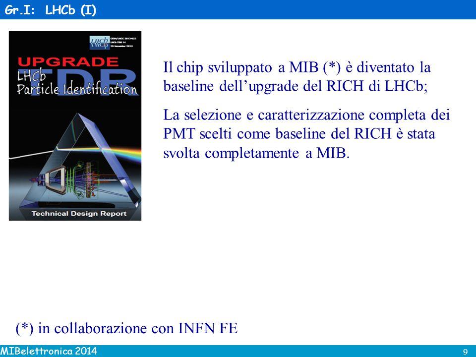 MIBelettronica 2014 9 Gr.I: LHCb (I) Il chip sviluppato a MIB (*) è diventato la baseline dell'upgrade del RICH di LHCb; La selezione e caratterizzazione completa dei PMT scelti come baseline del RICH è stata svolta completamente a MIB.