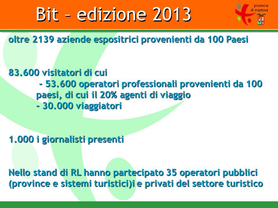 Bit – edizione 2013 oltre 2139 aziende espositrici provenienti da 100 Paesi 83.600 visitatori di cui - 53.600 operatori professionali provenienti da 1