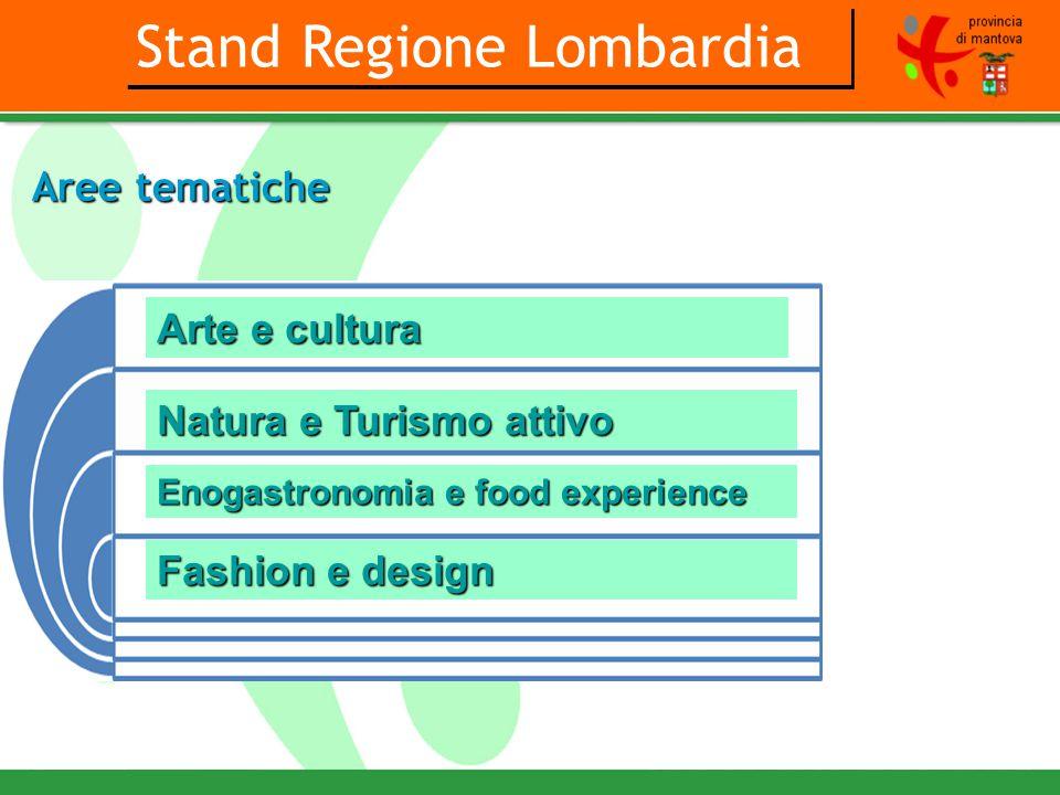 Stand Regione Lombardia Arte e cultura Fashion e design Natura e Turismo attivo Aree tematiche Enogastronomia e food experience