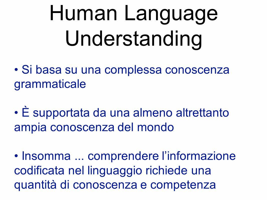 Human Language Understanding Si basa su una complessa conoscenza grammaticale È supportata da una almeno altrettanto ampia conoscenza del mondo Insomma...