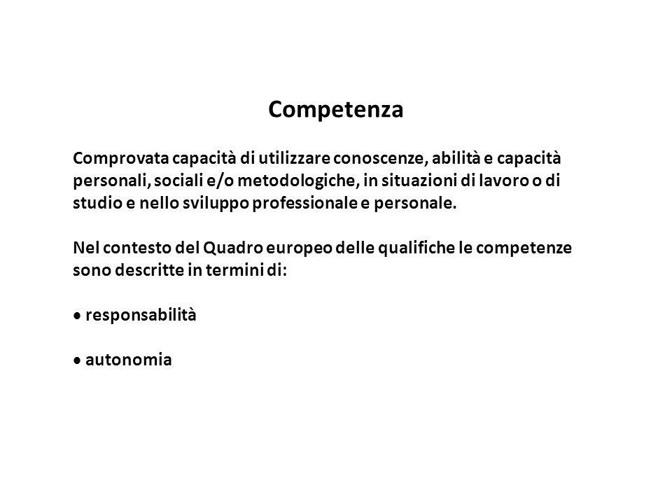 Competenza Comprovata capacità di utilizzare conoscenze, abilità e capacità personali, sociali e/o metodologiche, in situazioni di lavoro o di studio