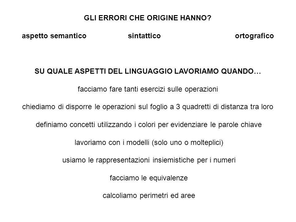 GLI ERRORI CHE ORIGINE HANNO? aspetto semantico sintattico ortografico SU QUALE ASPETTI DEL LINGUAGGIO LAVORIAMO QUANDO… facciamo fare tanti esercizi