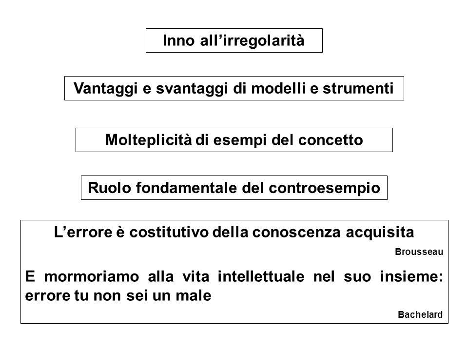 Inno all'irregolarità Vantaggi e svantaggi di modelli e strumenti Ruolo fondamentale del controesempio Molteplicità di esempi del concetto L'errore è