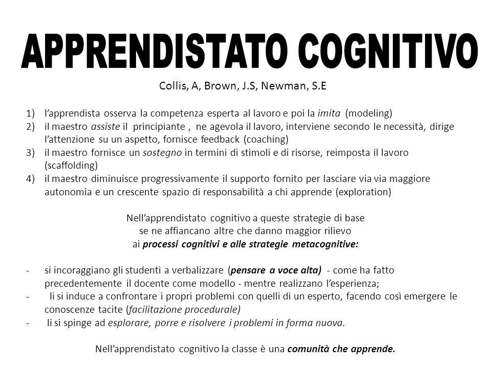 Collis, A, Brown, J.S, Newman, S.E 1)l'apprendista osserva la competenza esperta al lavoro e poi la imita (modeling) 2)il maestro assiste il principia