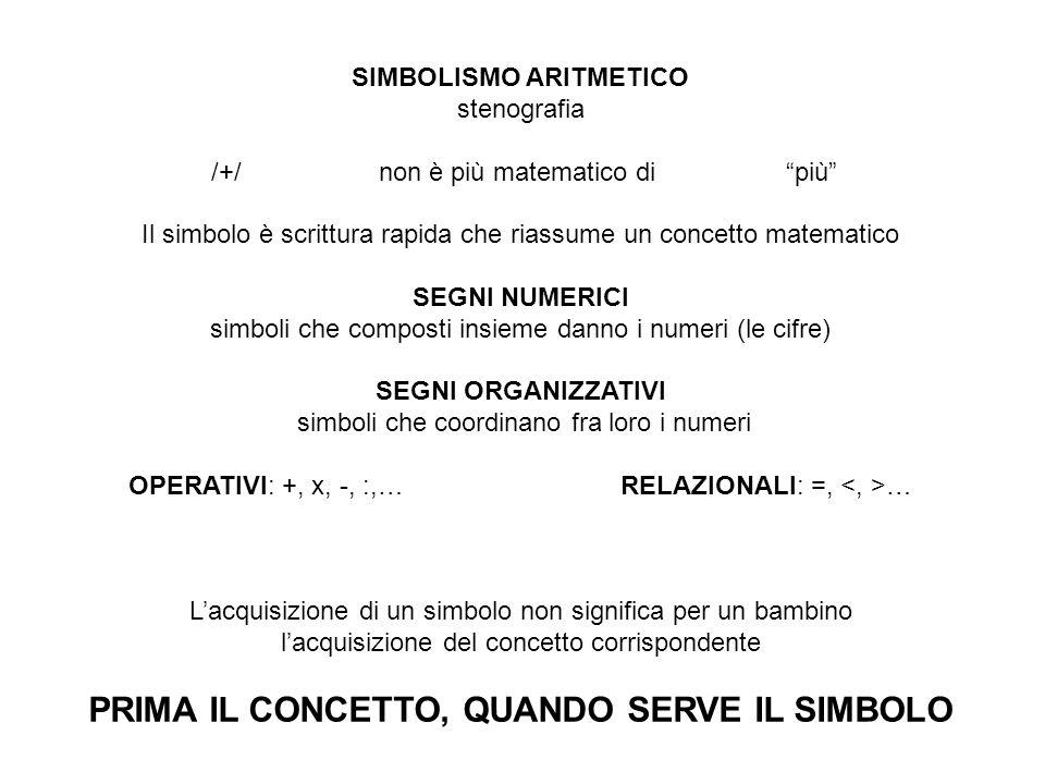 """SIMBOLISMO ARITMETICO stenografia /+/ non è più matematico di """"più"""" Il simbolo è scrittura rapida che riassume un concetto matematico SEGNI NUMERICI s"""