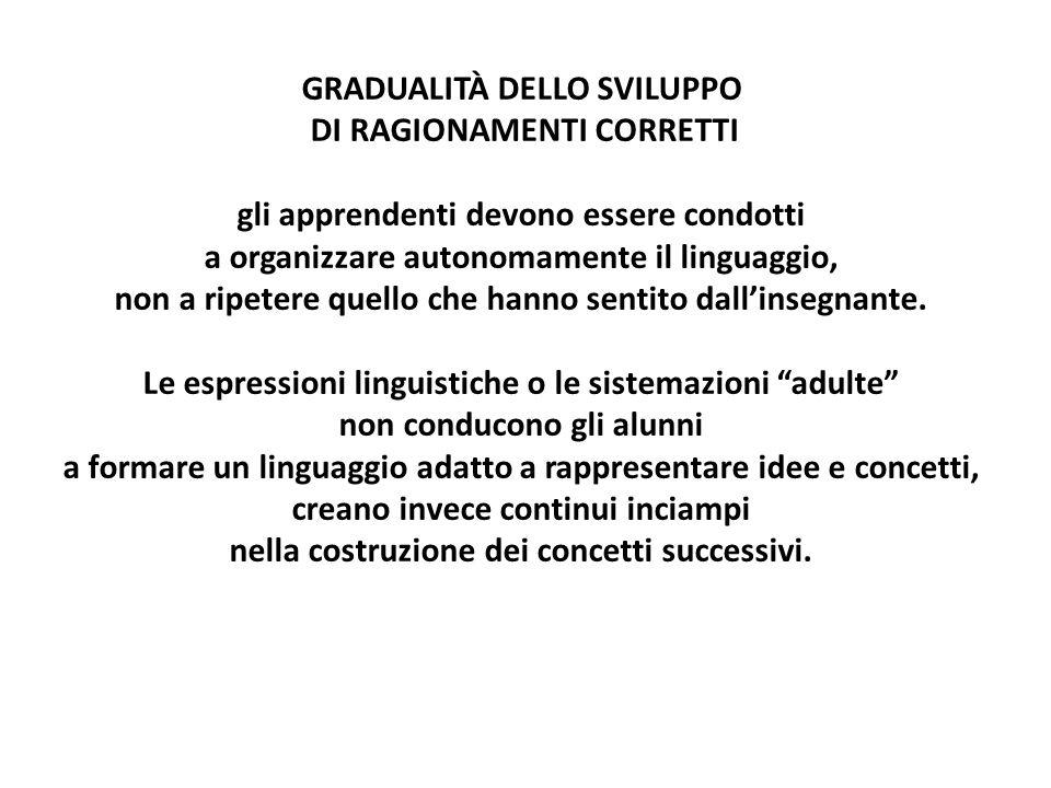 GRADUALITÀ DELLO SVILUPPO DI RAGIONAMENTI CORRETTI gli apprendenti devono essere condotti a organizzare autonomamente il linguaggio, non a ripetere quello che hanno sentito dall'insegnante.