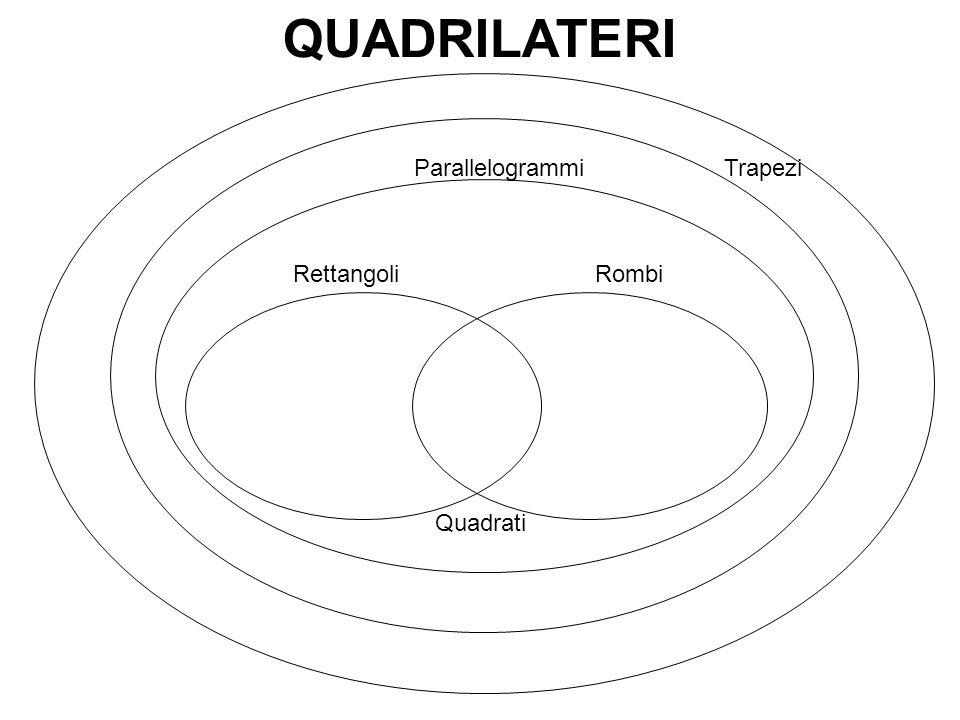 QUADRILATERI Trapezi Parallelogrammi RettangoliRombi Quadrati