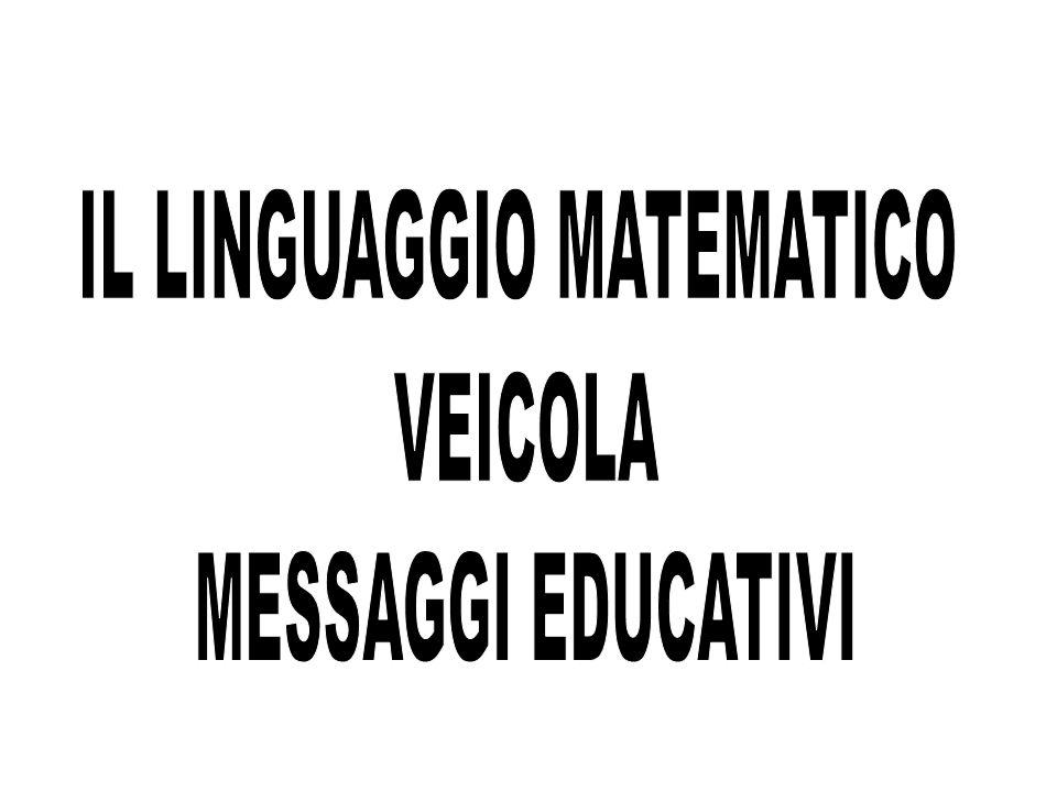SIMBOLISMO ARITMETICO stenografia /+/ non è più matematico di più Il simbolo è scrittura rapida che riassume un concetto matematico SEGNI NUMERICI simboli che composti insieme danno i numeri (le cifre) SEGNI ORGANIZZATIVI simboli che coordinano fra loro i numeri OPERATIVI: +, x, -, :,… RELAZIONALI: =, … L'acquisizione di un simbolo non significa per un bambino l'acquisizione del concetto corrispondente PRIMA IL CONCETTO, QUANDO SERVE IL SIMBOLO