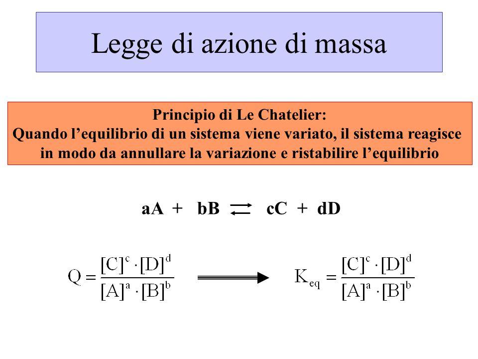 Legge di azione di massa Principio di Le Chatelier: Quando l'equilibrio di un sistema viene variato, il sistema reagisce in modo da annullare la variazione e ristabilire l'equilibrio aA + bB cC + dD