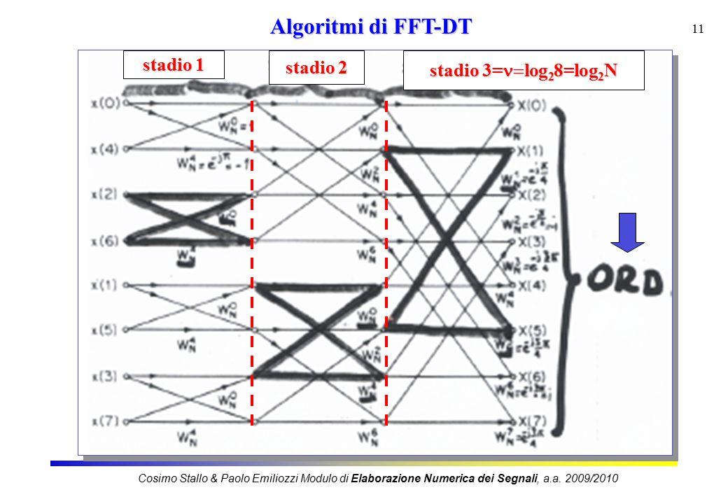 11 Algoritmi di FFT-DT stadio 1 stadio 2 stadio 3=  log 2 8=log 2 N Cosimo Stallo & Paolo Emiliozzi Modulo di Elaborazione Numerica dei Segnali, a.a.