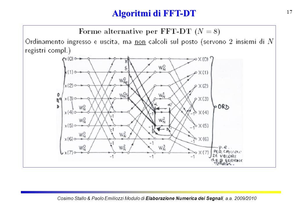 17 Algoritmi di FFT-DT Cosimo Stallo & Paolo Emiliozzi Modulo di Elaborazione Numerica dei Segnali, a.a.