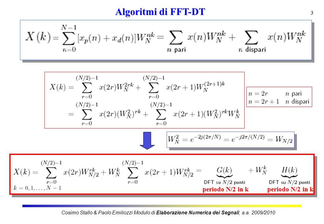 14 Algoritmi di FFT-DT Cosimo Stallo & Paolo Emiliozzi Modulo di Elaborazione Numerica dei Segnali, a.a.