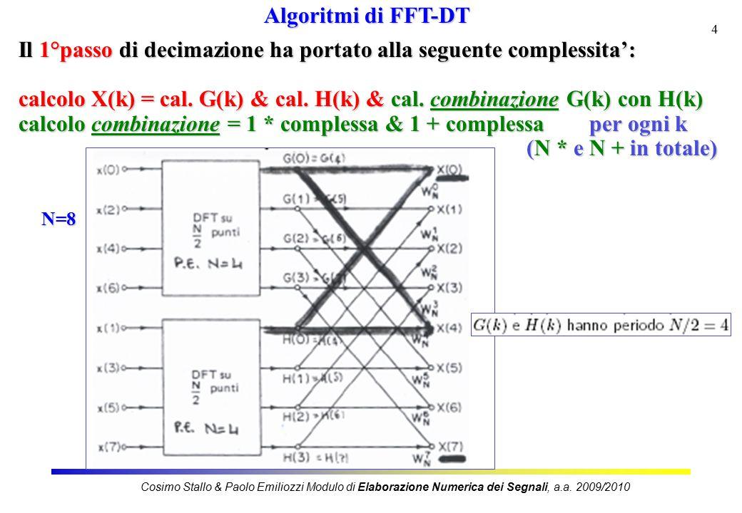4 Algoritmi di FFT-DT Il 1°passo di decimazione ha portato alla seguente complessita': calcolo X(k) = cal.