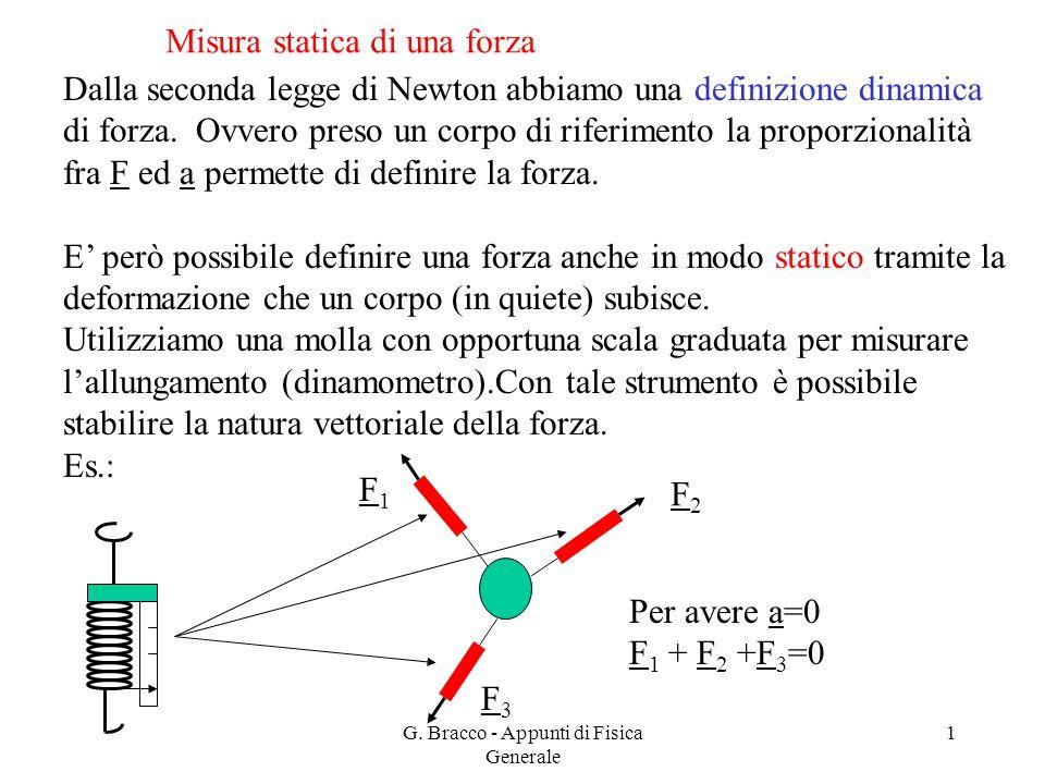 G. Bracco - Appunti di Fisica Generale 1 Misura statica di una forza Dalla seconda legge di Newton abbiamo una definizione dinamica di forza. Ovvero p