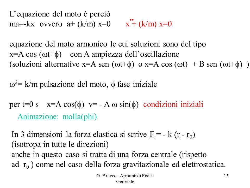 G. Bracco - Appunti di Fisica Generale 15 L'equazione del moto è perciò ma=-kx ovvero a+ (k/m) x=0 x + (k/m) x=0 equazione del moto armonico le cui so