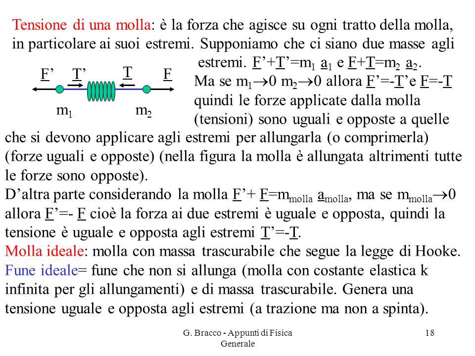 G. Bracco - Appunti di Fisica Generale 18 Tensione di una molla: è la forza che agisce su ogni tratto della molla, in particolare ai suoi estremi. Sup
