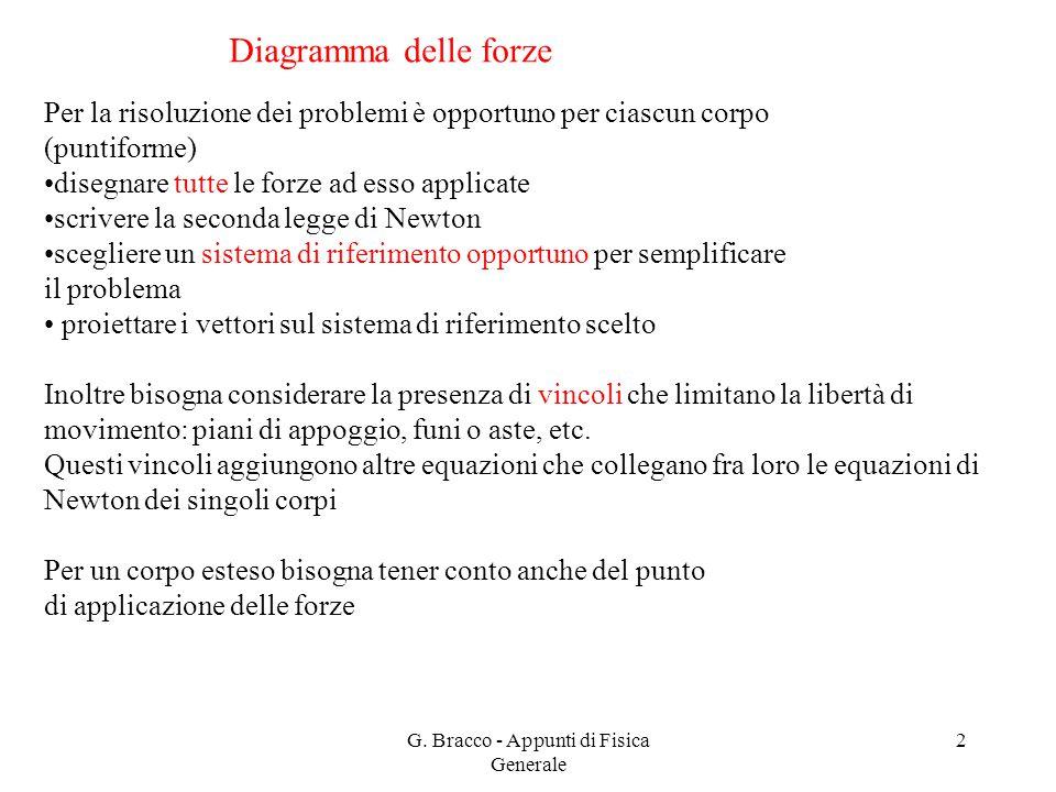 G. Bracco - Appunti di Fisica Generale 2 Diagramma delle forze Per la risoluzione dei problemi è opportuno per ciascun corpo (puntiforme) disegnare tu