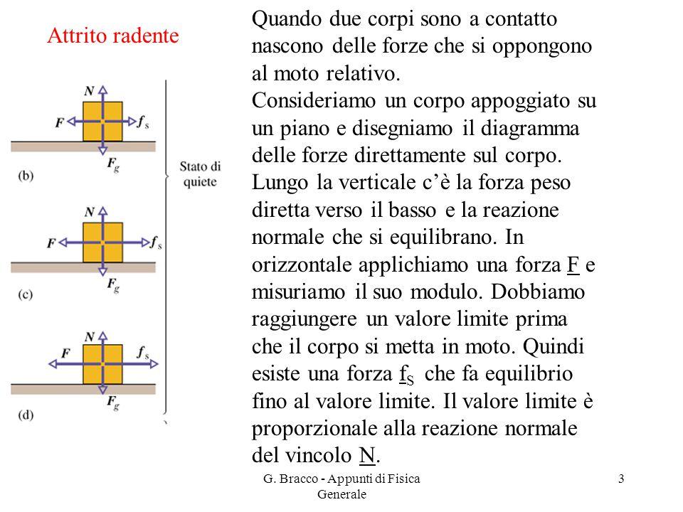 G. Bracco - Appunti di Fisica Generale 3 Attrito radente Quando due corpi sono a contatto nascono delle forze che si oppongono al moto relativo. Consi