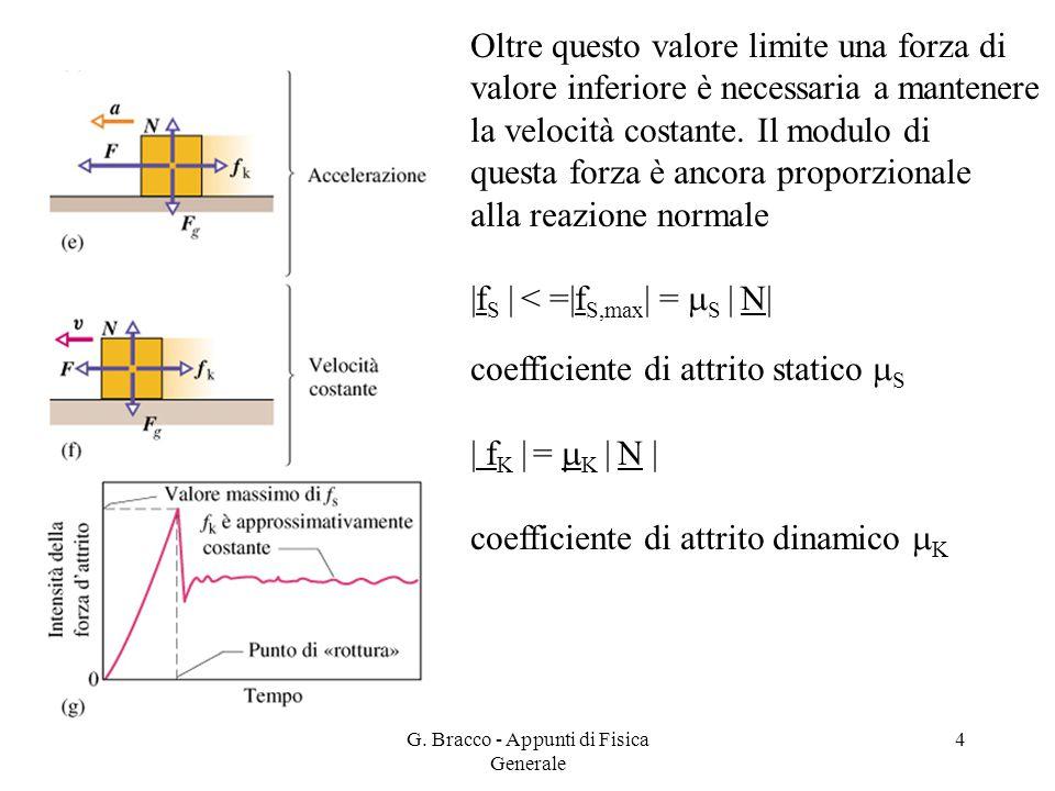 G. Bracco - Appunti di Fisica Generale 4 Oltre questo valore limite una forza di valore inferiore è necessaria a mantenere la velocità costante. Il mo