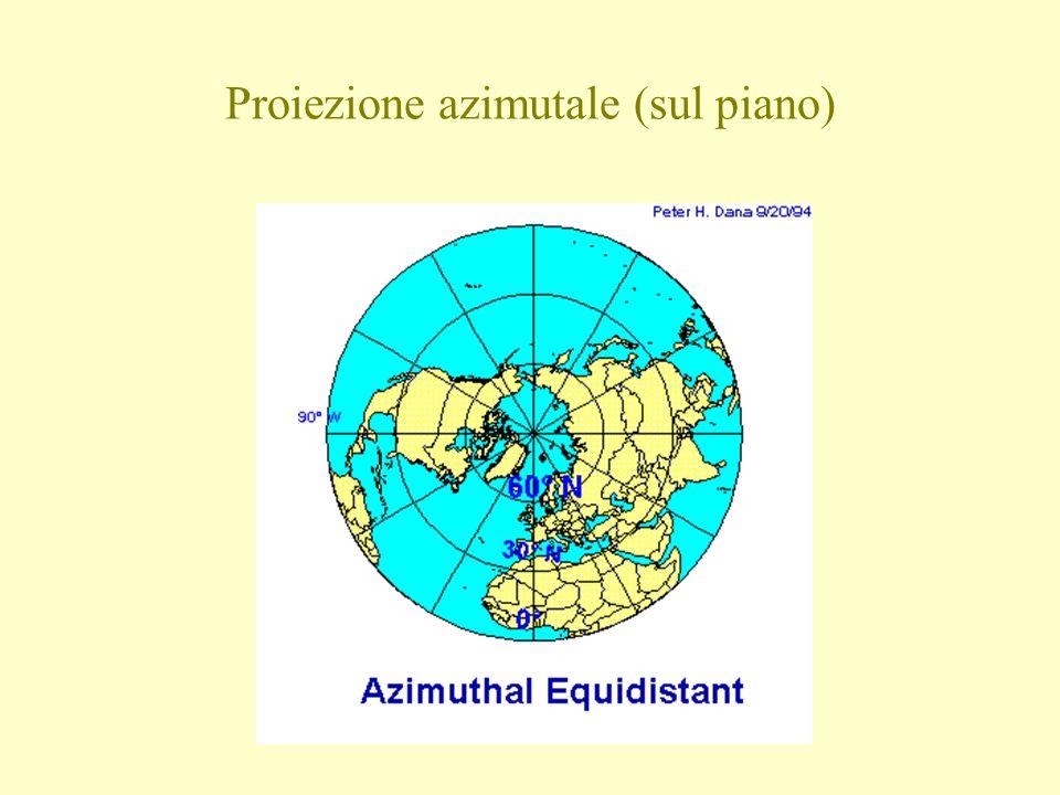 Proiezione azimutale (sul piano)