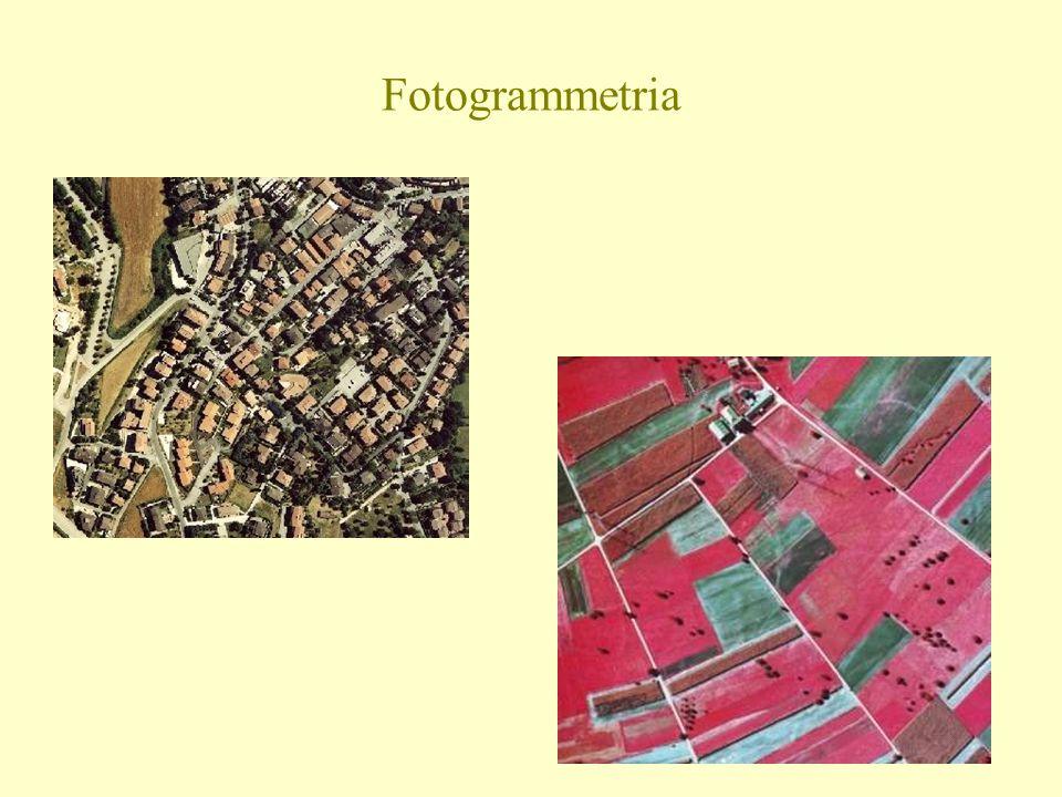 Fotogrammetria