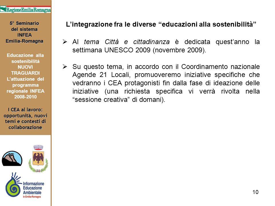 10 I CEA al lavoro: opportunità, nuovi temi e contesti di collaborazione 5° Seminario del sistema INFEA Emilia-Romagna Educazione alla sostenibilità N