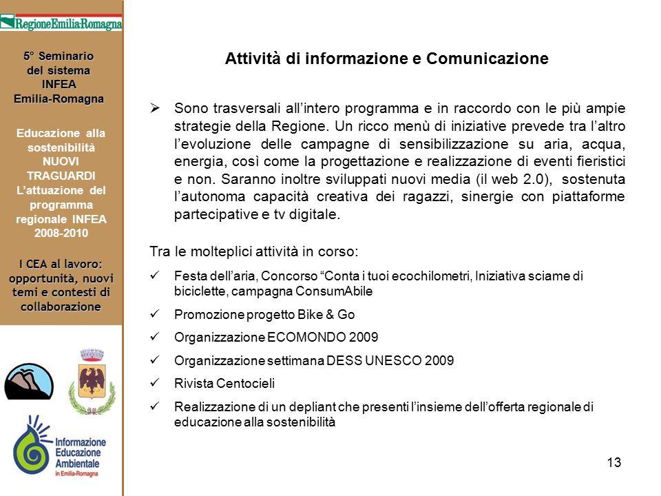 13 I CEA al lavoro: opportunità, nuovi temi e contesti di collaborazione 5° Seminario del sistema INFEA Emilia-Romagna Educazione alla sostenibilità N