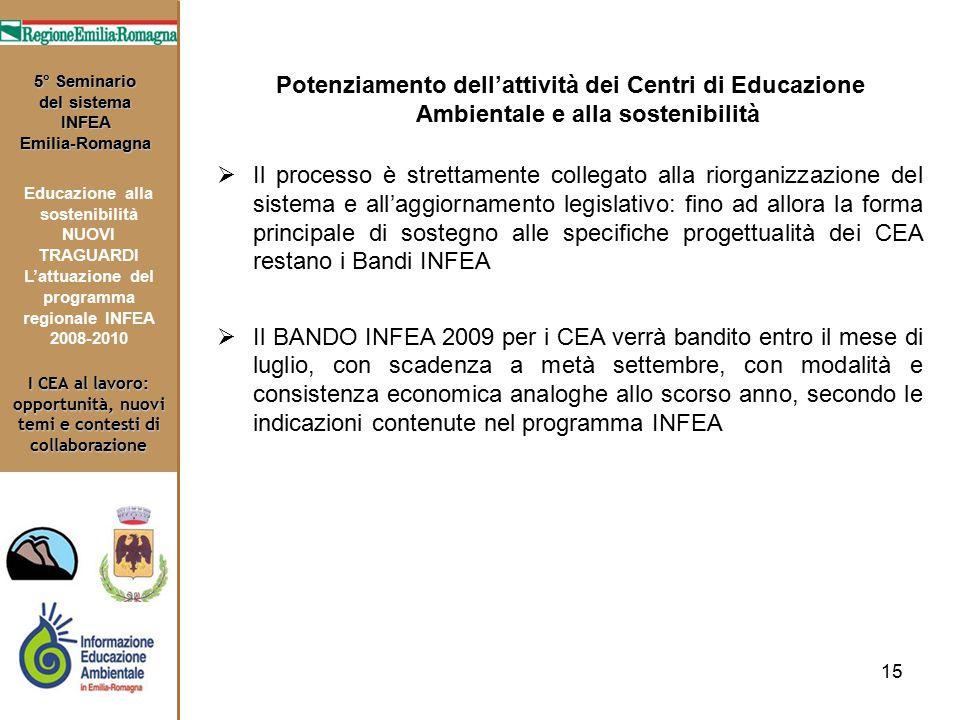 15 I CEA al lavoro: opportunità, nuovi temi e contesti di collaborazione 5° Seminario del sistema INFEA Emilia-Romagna Educazione alla sostenibilità N
