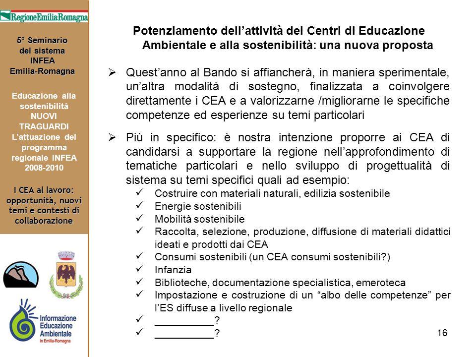 16 I CEA al lavoro: opportunità, nuovi temi e contesti di collaborazione 5° Seminario del sistema INFEA Emilia-Romagna Educazione alla sostenibilità N