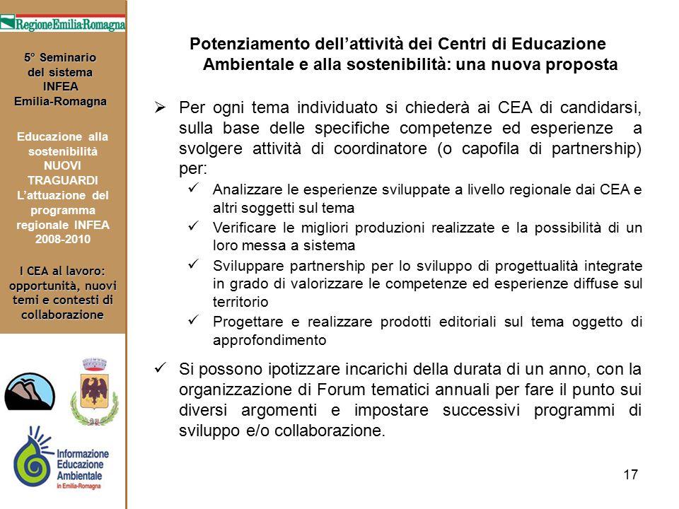 17 I CEA al lavoro: opportunità, nuovi temi e contesti di collaborazione 5° Seminario del sistema INFEA Emilia-Romagna Educazione alla sostenibilità N