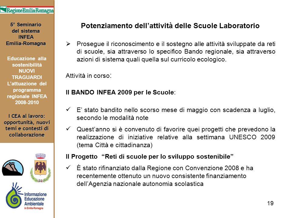 19 I CEA al lavoro: opportunità, nuovi temi e contesti di collaborazione 5° Seminario del sistema INFEA Emilia-Romagna Educazione alla sostenibilità N