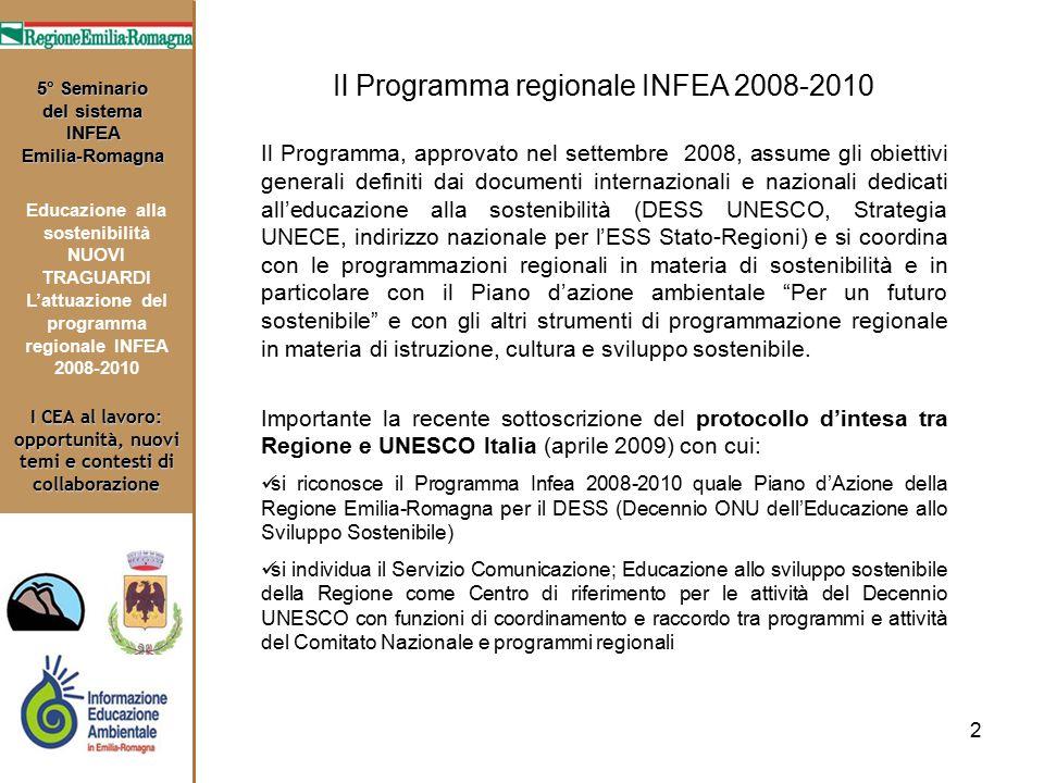 2 I CEA al lavoro: opportunità, nuovi temi e contesti di collaborazione 5° Seminario del sistema INFEA Emilia-Romagna Educazione alla sostenibilità NU