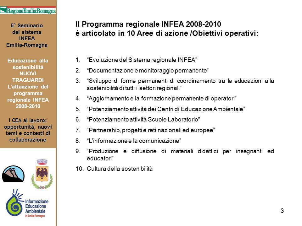 3 I CEA al lavoro: opportunità, nuovi temi e contesti di collaborazione 5° Seminario del sistema INFEA Emilia-Romagna Educazione alla sostenibilità NU