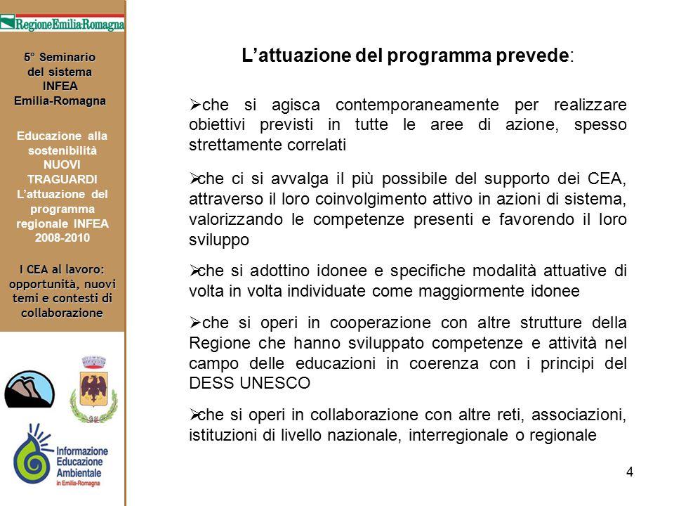 4 I CEA al lavoro: opportunità, nuovi temi e contesti di collaborazione 5° Seminario del sistema INFEA Emilia-Romagna Educazione alla sostenibilità NU