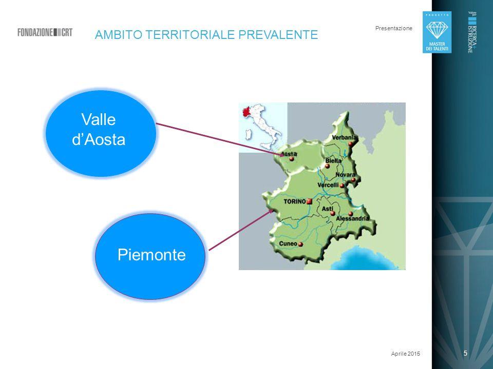 5 Presentazione Aprile 2015 5 AMBITO TERRITORIALE PREVALENTE Valle d'Aosta Piemonte