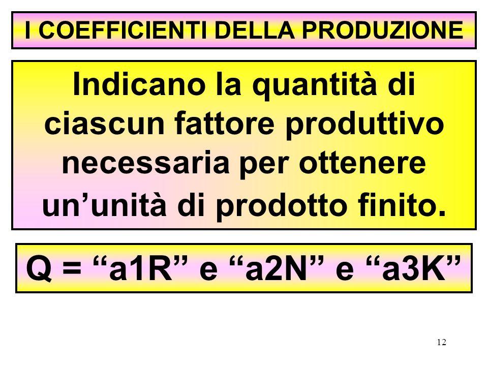"""12 I COEFFICIENTI DELLA PRODUZIONE Indicano la quantità di ciascun fattore produttivo necessaria per ottenere un'unità di prodotto finito. Q = """"a1R"""" e"""