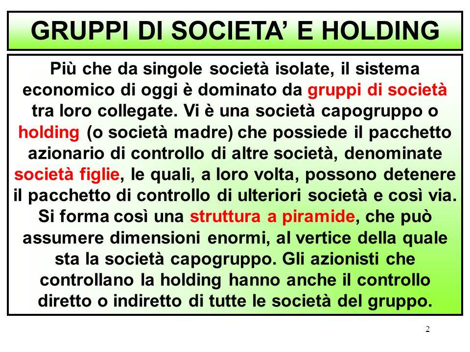 2 Più che da singole società isolate, il sistema economico di oggi è dominato da gruppi di società tra loro collegate. Vi è una società capogruppo o h