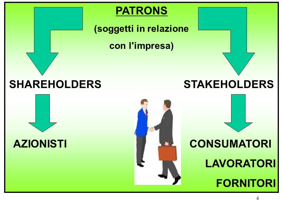 4 PATRONS (soggetti in relazione con l'impresa) SHAREHOLDERS STAKEHOLDERS AZIONISTI CONSUMATORI LAVORATORI FORNITORI