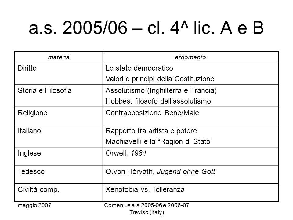 maggio 2007Comenius a.s.2005-06 e 2006-07 Treviso (Italy) a.s.