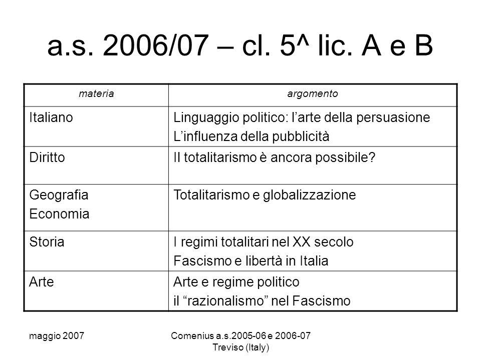 maggio 2007Comenius a.s.2005-06 e 2006-07 Treviso (Italy) ATTIVITA' EXTRACURRICOLARI